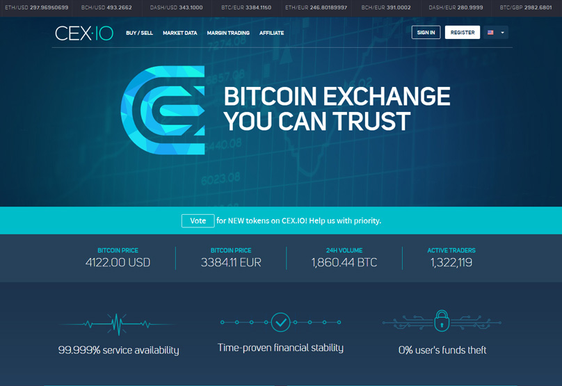 most trustworthy cryptocurrency exchanger