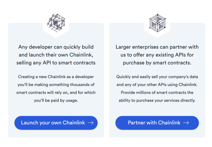 Chainlink Network
