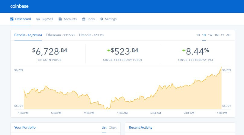 is coinbase instant