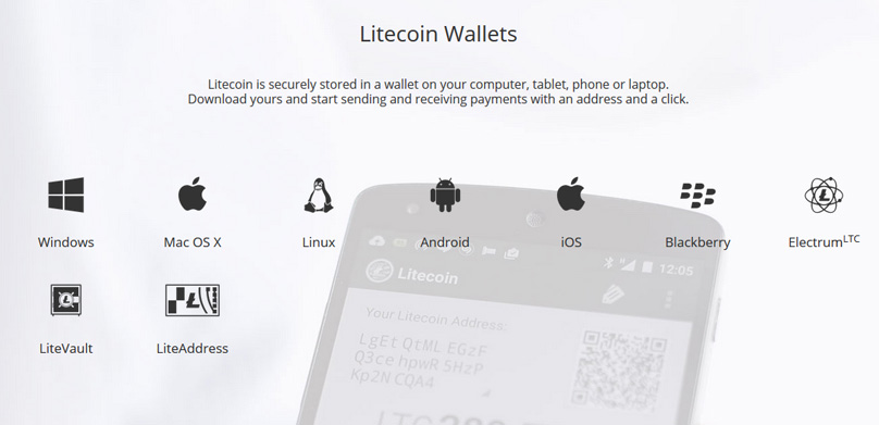 Litecoin Wallets