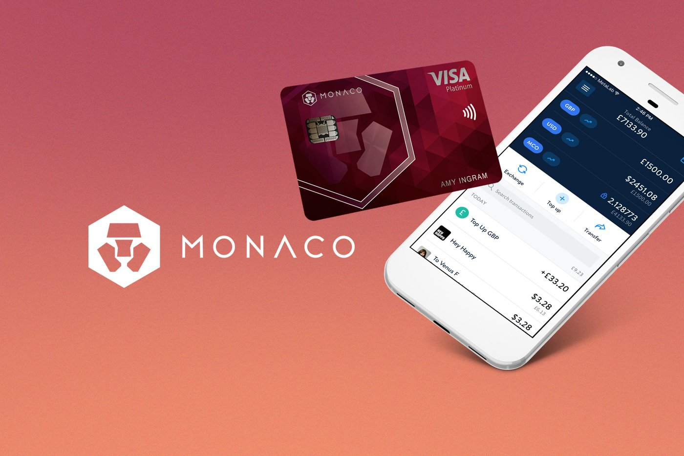 Monnaco Crypto Review
