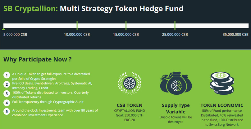 CSB Tokens