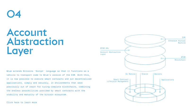 Account Abstraction Layer