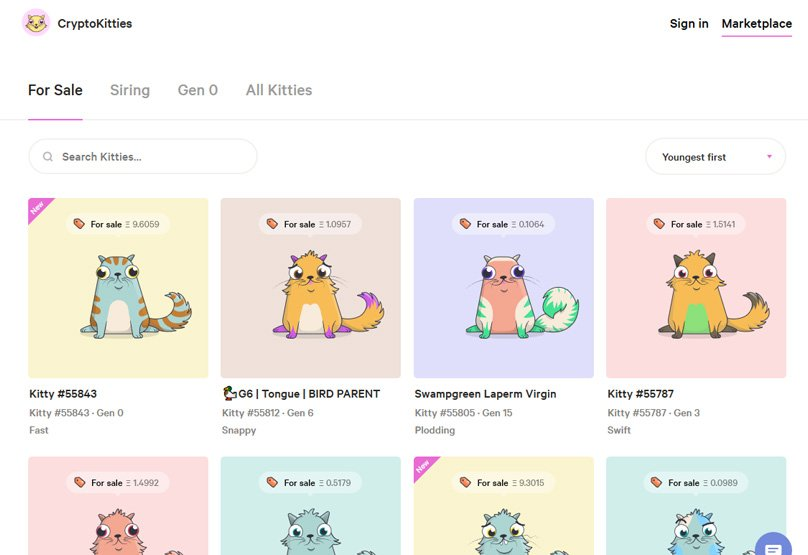 Kitties Marketplace