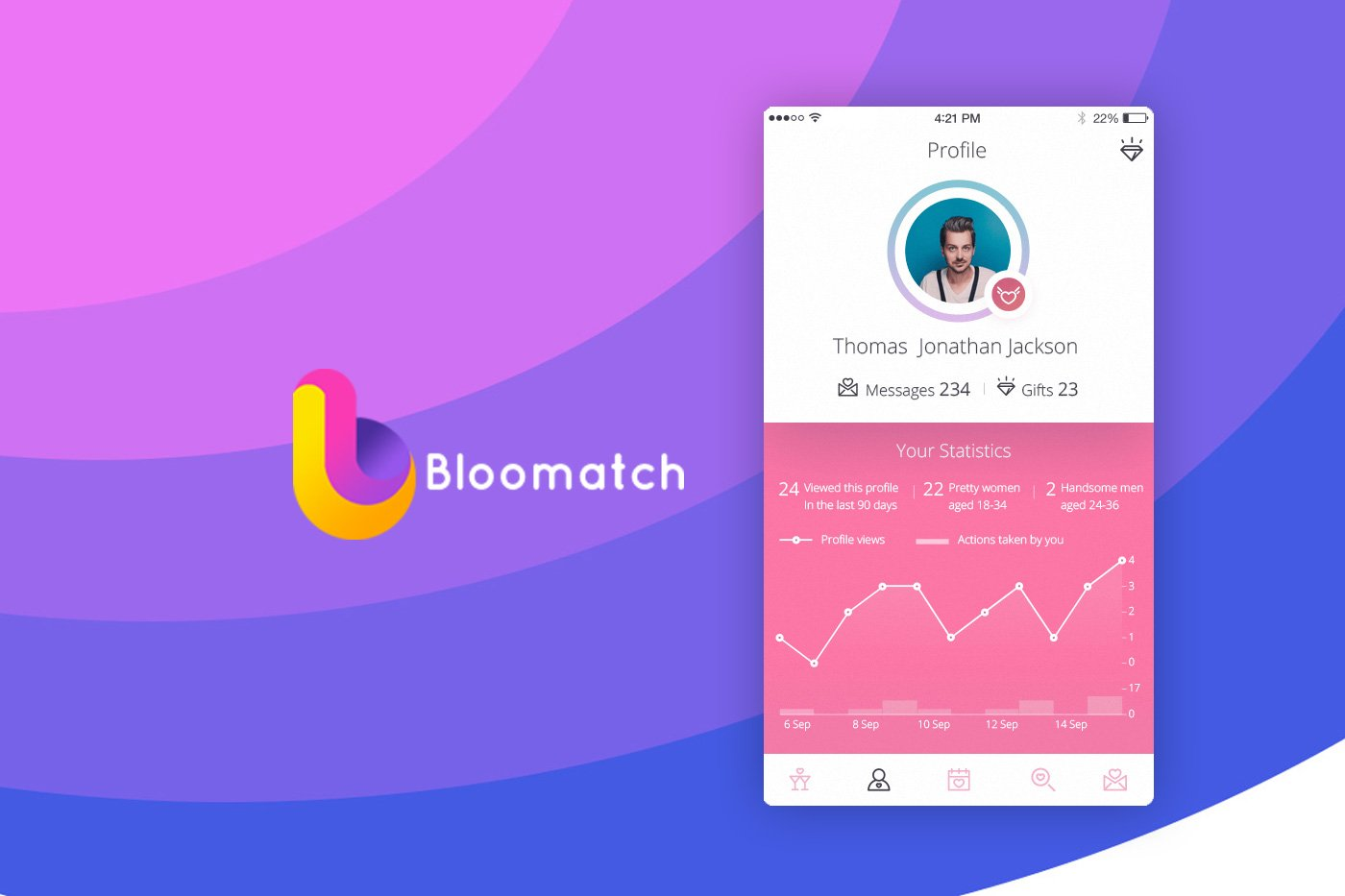 Bloomatch ICO