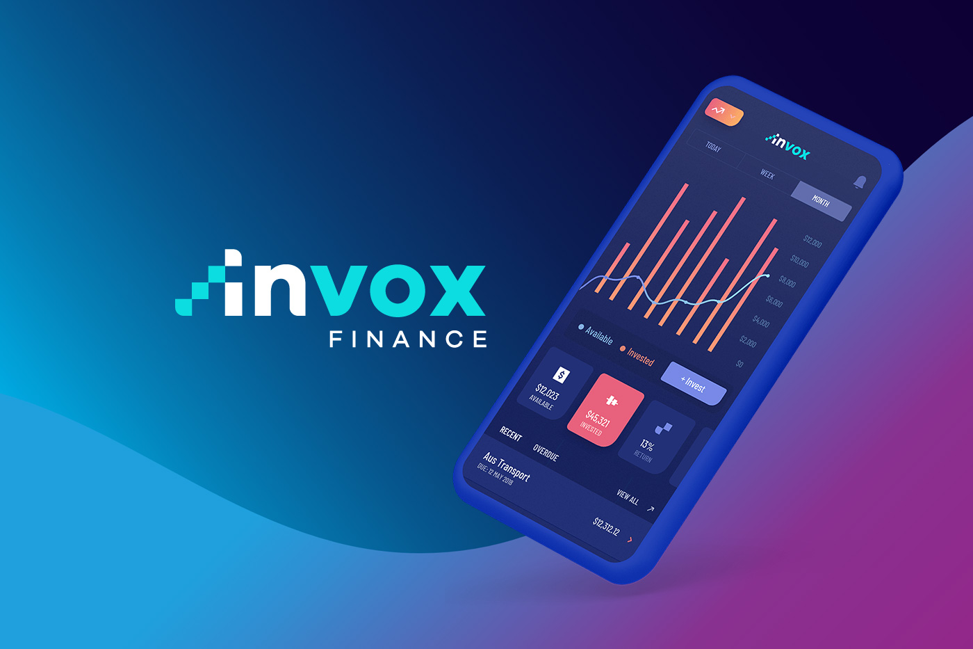 Invox Finance ICO