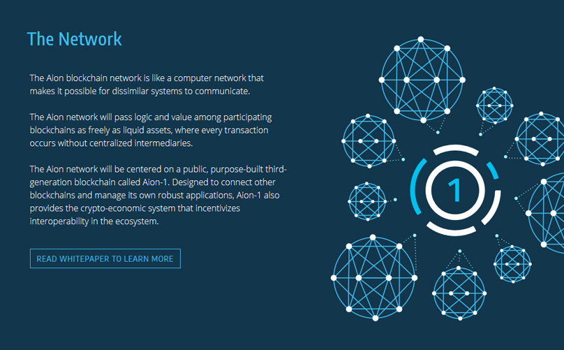 Aion Network