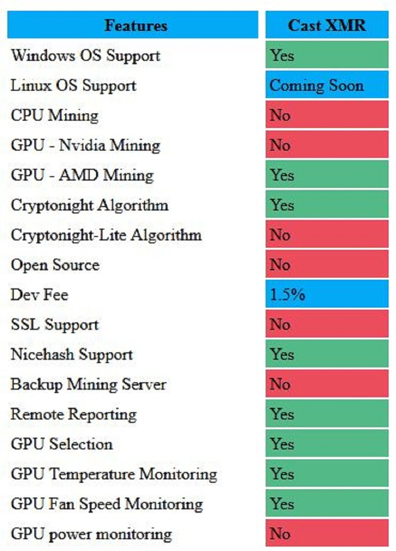 Cryptonight Algorithm CPU Mining Software Overview and Comparison