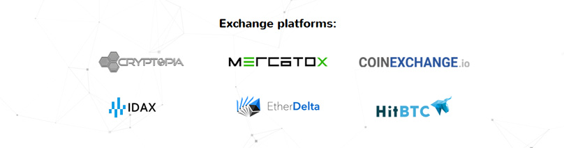 Dentacoin Exchanges