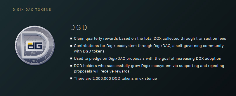 DGD Tokens