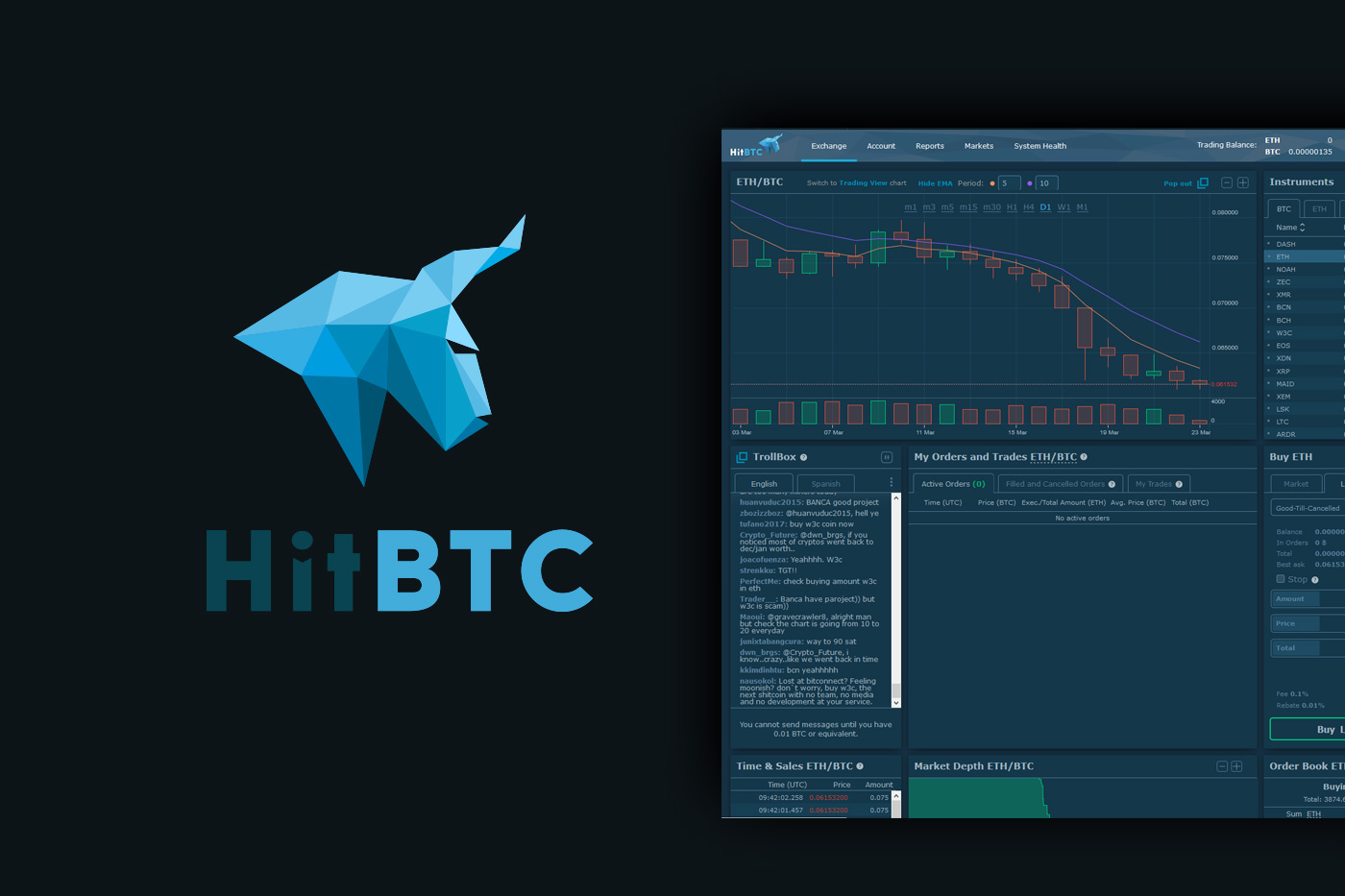 The complete beginners guide to hitbtc review 2018 is it safe hitbtc review ccuart Gallery
