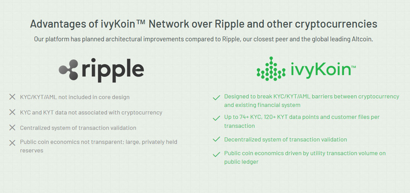 ivyKoin vs Ripple