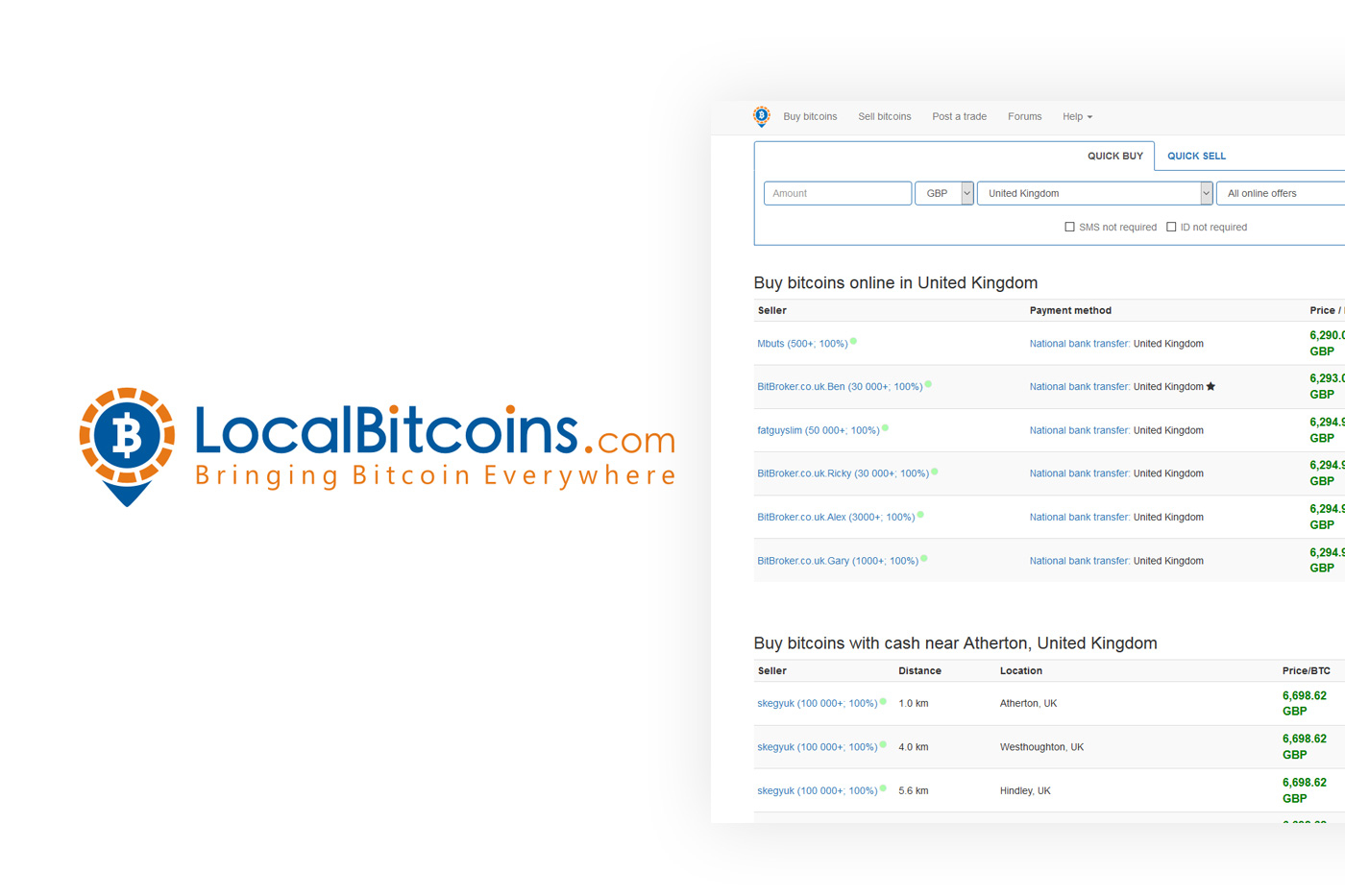 Local Bitcoins Review