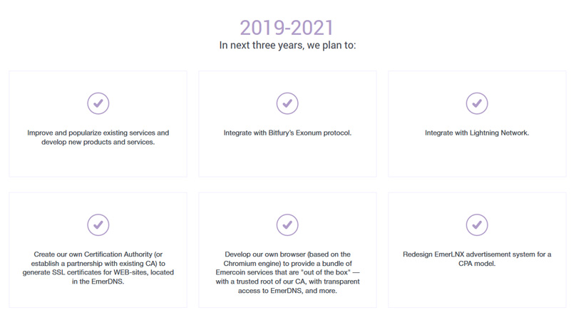 Emercoin Roadmap