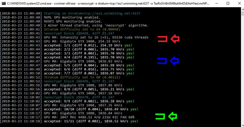 How To Mine Neoscrypt Coin Mining With Single Gpu In A