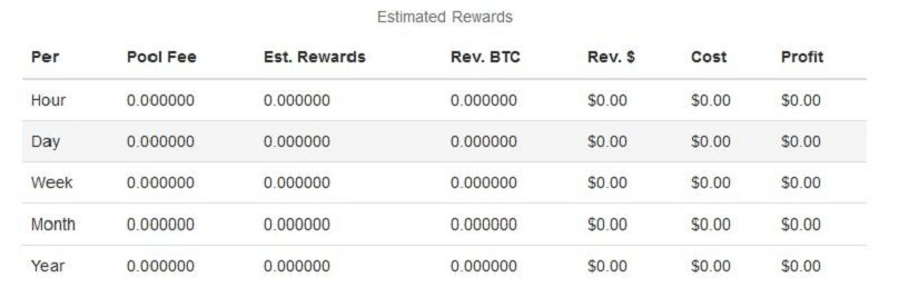 How to Mine Raven Coin (RVN): Complete Beginner's Guide