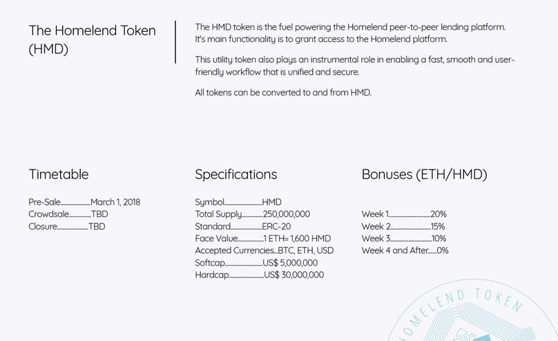 Homelend Token