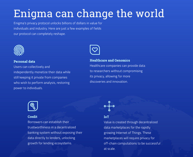 Enigma Use-Cases