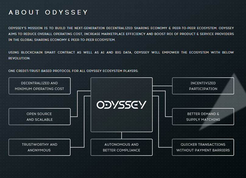 About Odyssey Coin