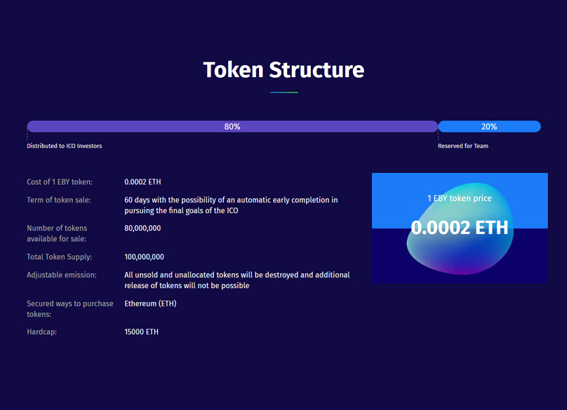 EBY Tokens
