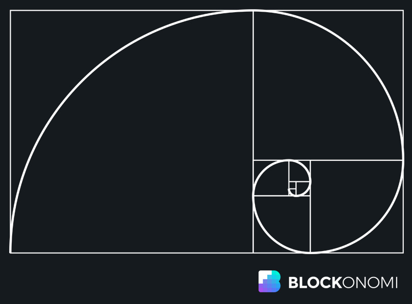 Cryptocurrency Trading: Identifying and Using Fibonacci