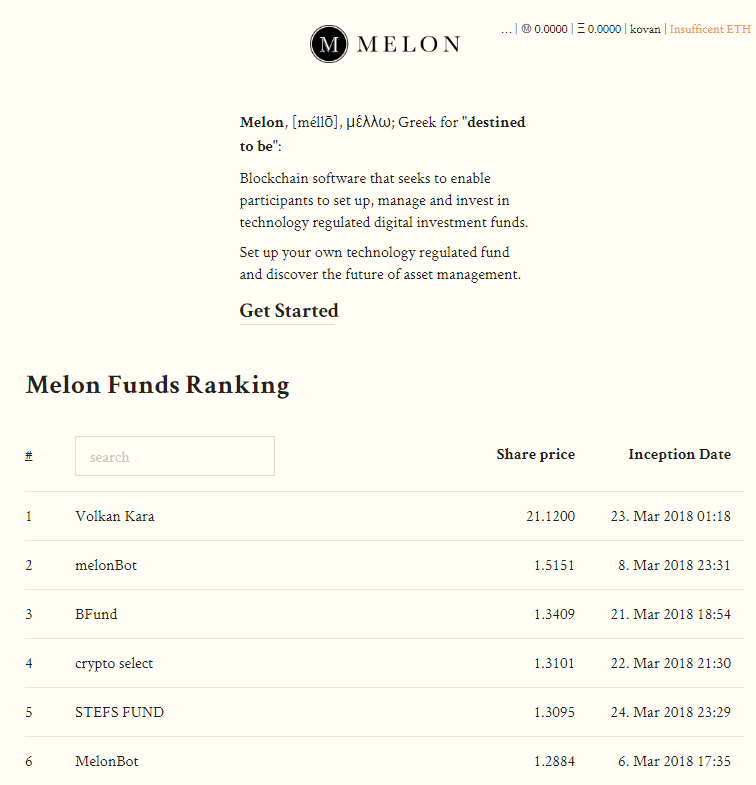 Meloncrypto review