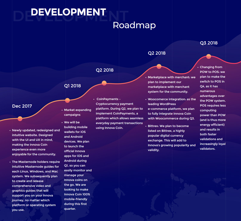 https://blockonomi-9fcd.kxcdn.com/wp-content/uploads/2018/05/roadmap-4.jpg