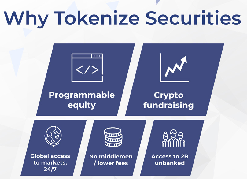 Why Tokenize Securities