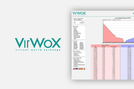 VirWox Review