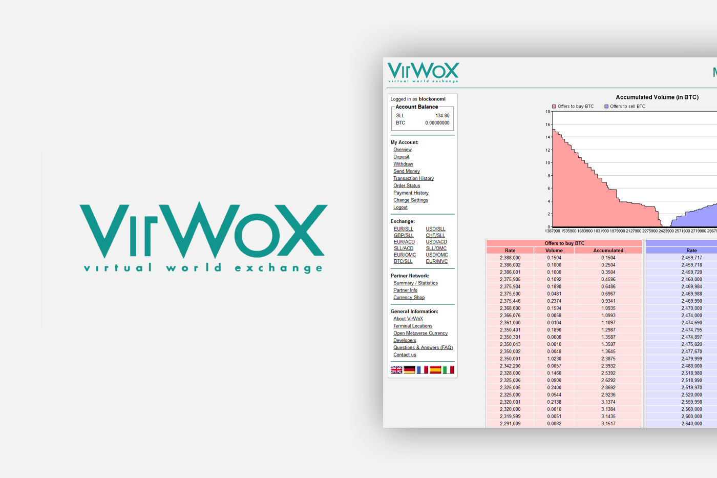 The Complete Beginner's Guide to VirWox Review 2019 - Is it