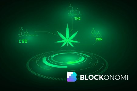 Cannabis Cryptocurrency