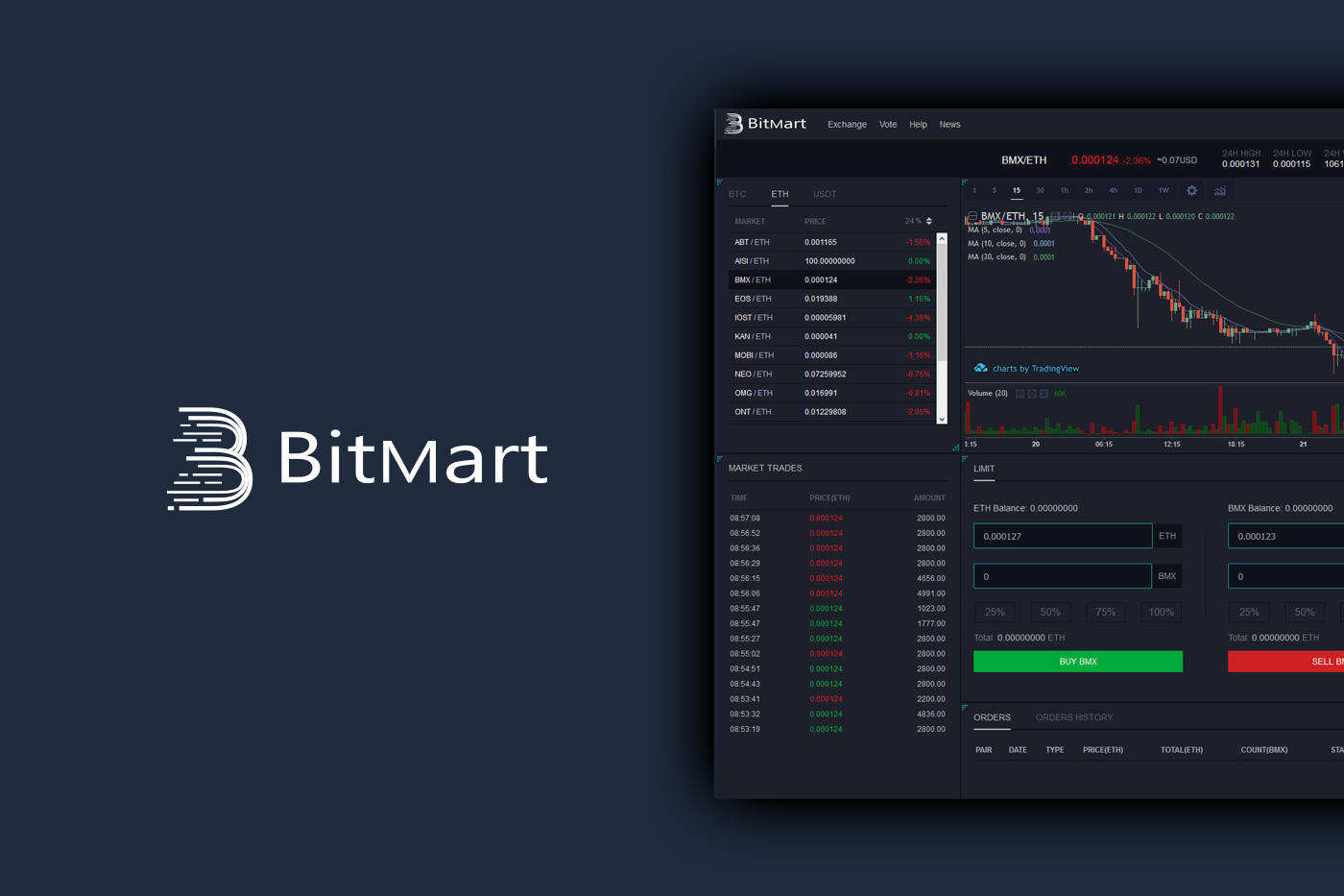 Bitmart Review