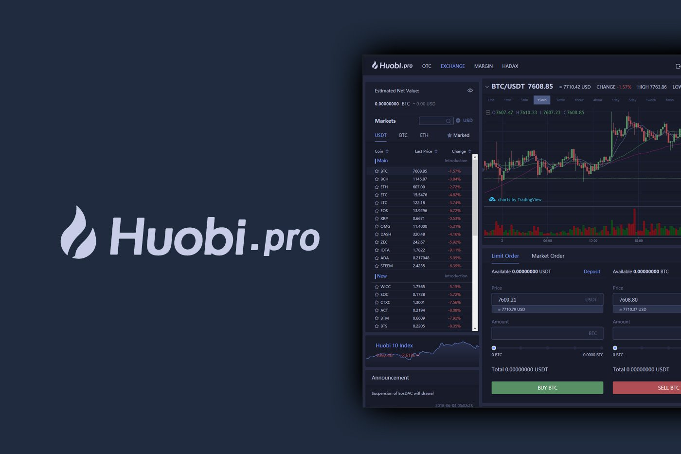 Huobi Review