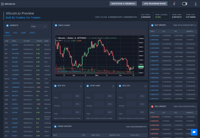 Altcoin.io Exchange Preview