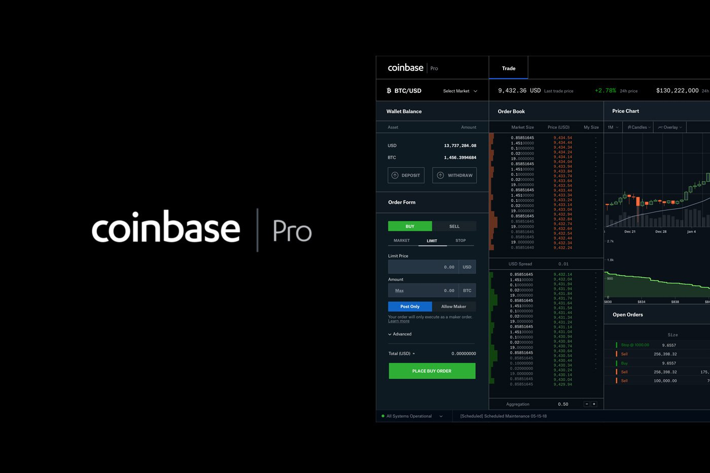 coinbase convert to usd