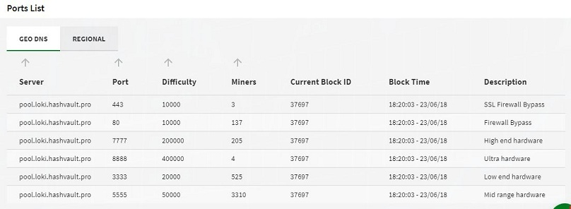 How to Mine Loki Coin (LOKI): Complete Beginner's Guide