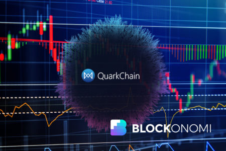 Quarkchain Price