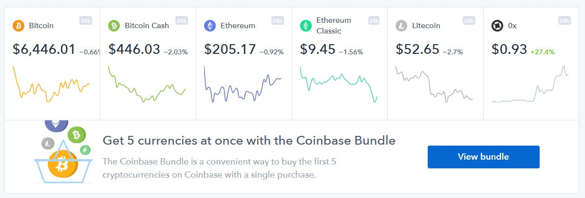 ZRX on Coinbase