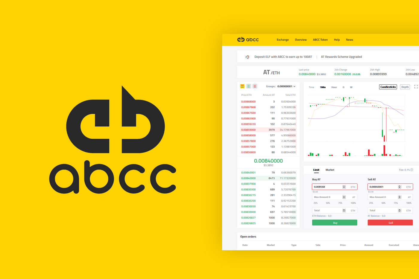 ABCC Exchange Review