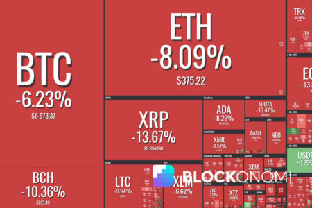 Red Markets