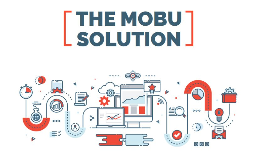 The Mobu Solution