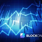 Cryptocurrency Price Analysis