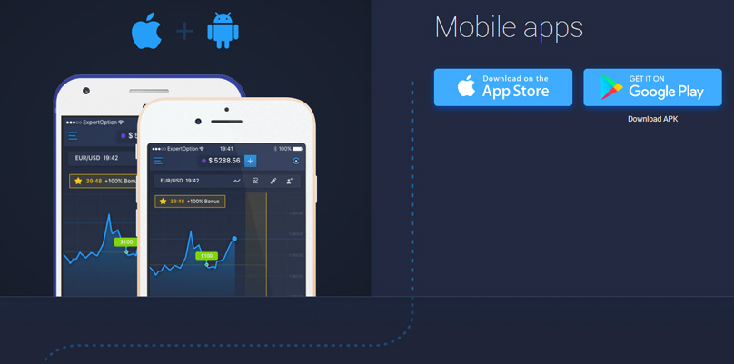 ExpertOption Mobile Apps