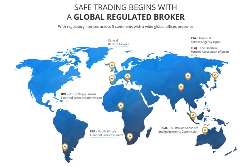 Regulated Broker