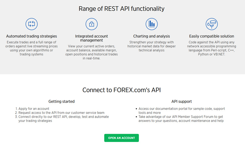 Forex data api free