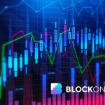 Crypto Market Update: More Downside Expected Bitcoin, Wanchain, Binance Coin Price Analysis