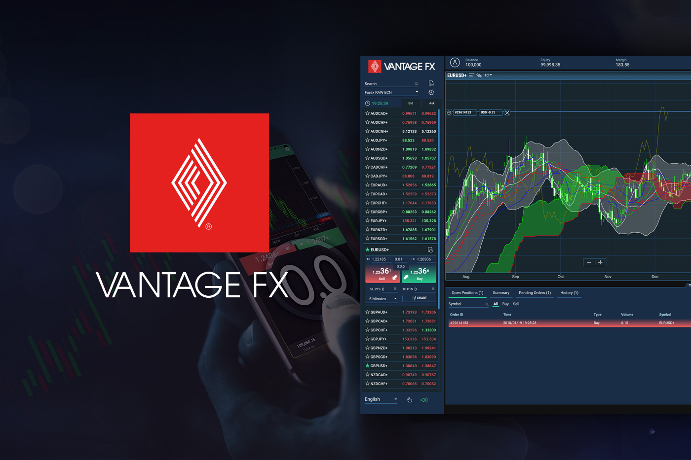 Vantage fx binary options demo