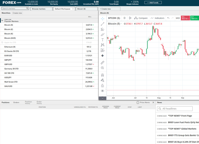 Web Trading Interface