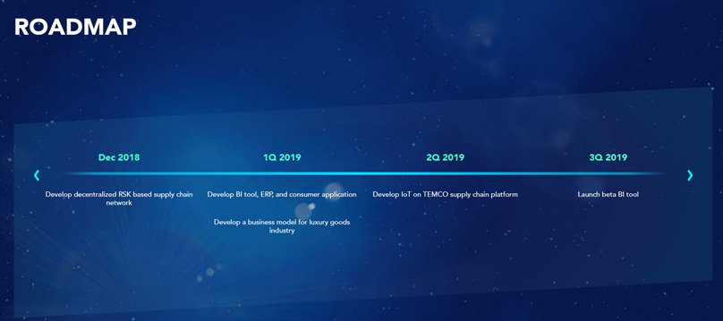 Temco Roadmap
