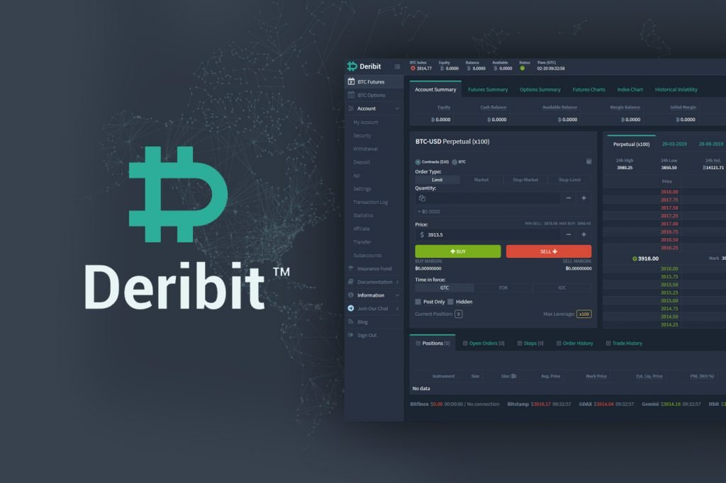 Deribit Review